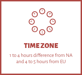 puga-home-about-timezone